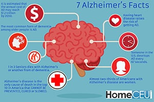 Infographic: 7 Alzheimers Facts