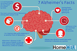 7 Alzheimer's Facts to Share: HomeCEU Infographic